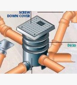 Underground drainage system drain for What is drainage system